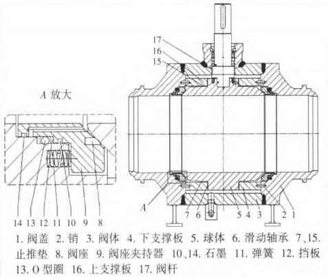 全焊接球阀图纸 球阀内部结构图