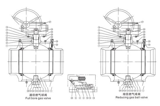 燃气全焊接固定式球阀材料图表